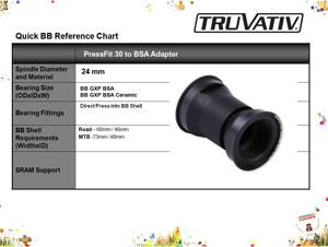 Truvativ PressFit 30 to BSA adaptér, 68 or 73mm
