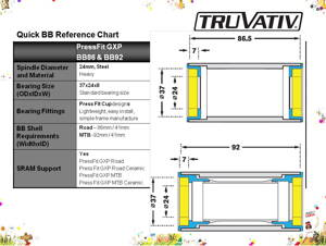 Truvativ GXP Team PressFit adaptér MTB BB92